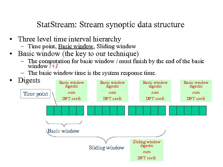 Stat. Stream: Stream synoptic data structure • Three level time interval hierarchy – Time