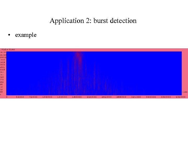 Application 2: burst detection • example