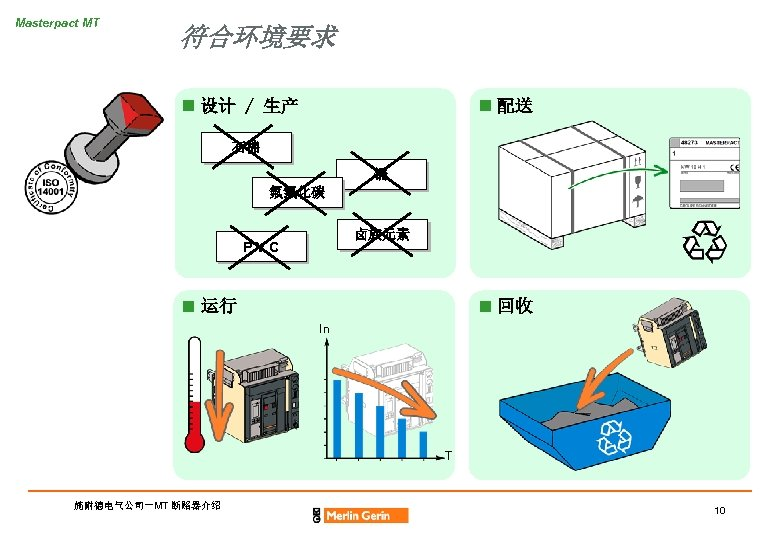 Masterpact MT 符合环境要求 n 设计 / 生产 n 配送 石棉 镉 氟氯化碳 卤族元素 PVC