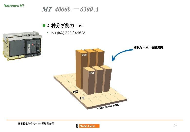 Masterpact MT MT 4000 b - 6300 A n 2 种分断能力 Icu • Icu