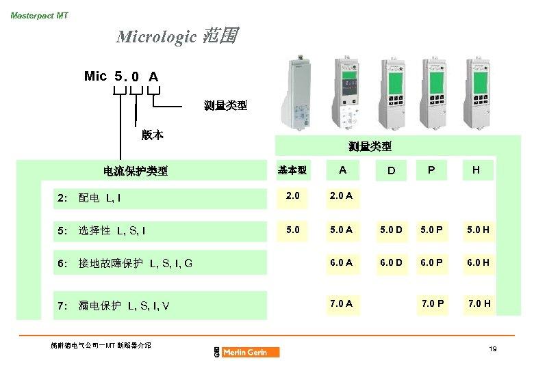 Masterpact MT Micrologic 范围 Mic 5. 0 A 测量类型 版本 测量类型 基本型 A D