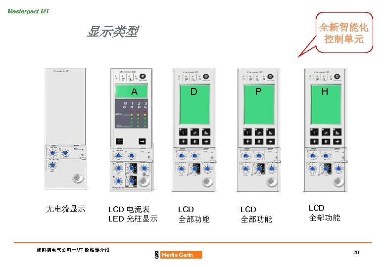 Masterpact MT 全新智能化 控制单元 显示类型 A 无电流显示 D P H LCD 电流表 LED 光柱显示