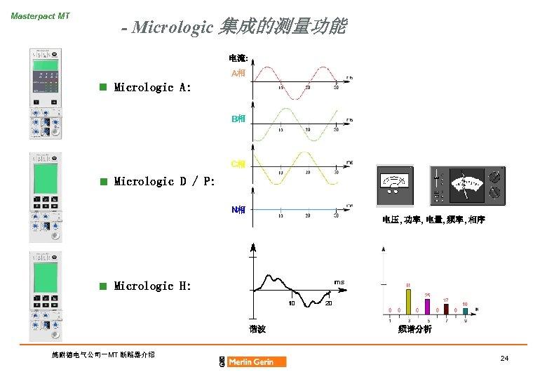 Masterpact MT - Micrologic 集成的测量功能 电流: A相 n Micrologic A: B相 C相 n Micrologic