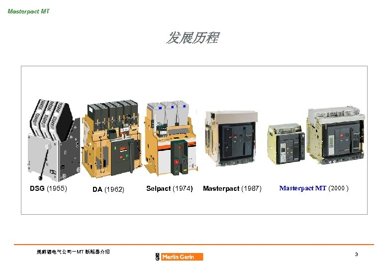 Masterpact MT 发展历程 DSG (1955) DA (1962) 施耐德电气公司-MT 断路器介绍 Selpact (1974) Masterpact (1987) Masterpact