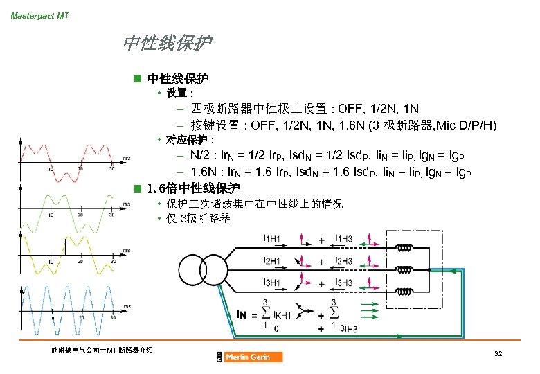 Masterpact MT 中性线保护 n 中性线保护 • 设置 : – 四极断路器中性极上设置 : OFF, 1/2 N,