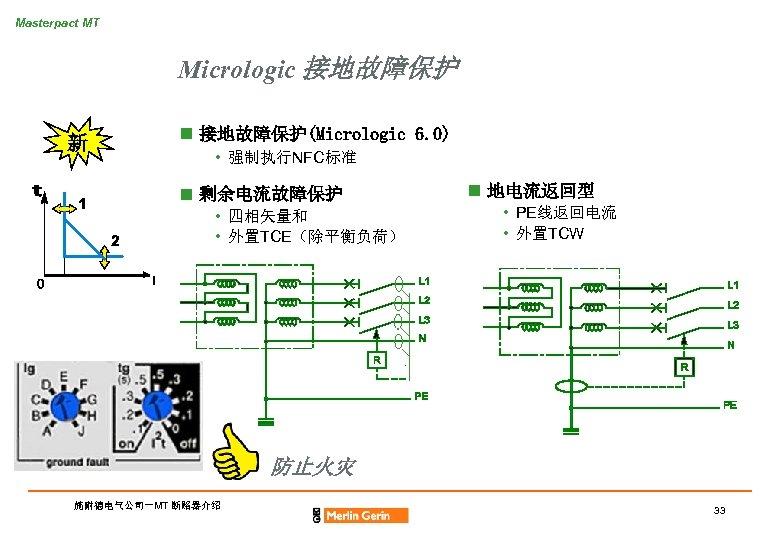 Masterpact MT Micrologic 接地故障保护 n 接地故障保护(Micrologic 6. 0) 新 • 强制执行NFC标准 n 剩余电流故障保护 •