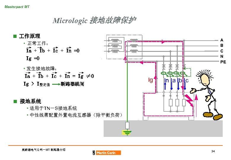 Masterpact MT Micrologic 接地故障保护 n 作原理 A B C N PE • 正常 作: