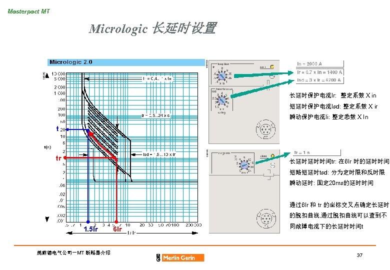 Masterpact MT Micrologic 长延时设置 长延时保护电流Ir: 整定系数 X in 短延时保护电流Isd: 整定系数 X ir 瞬动保护电流Ii: 整定悉数