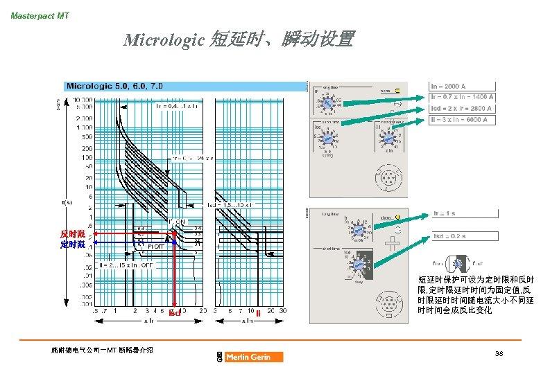 Masterpact MT Micrologic 短延时、瞬动设置 反时限 定时限 Isd 施耐德电气公司-MT 断路器介绍 Ii 短延时保护可设为定时限和反时 限, 定时限延时时间为固定值, 反