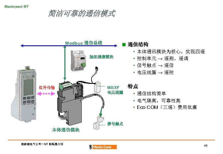 Masterpact MT 简洁可靠的通信模式 Modbus 通信总线 n 通信结构 抽架通信模块 红外传输 MX/XF n 电压线圈 • •