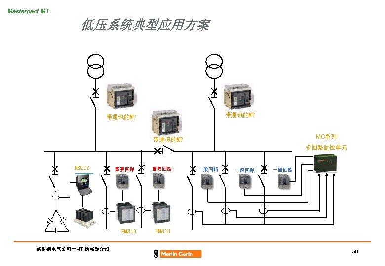 Masterpact MT 低压系统典型应用方案 带通讯的MT MC系列 带通讯的MT 多回路监控单元 NRC 12 重要回路 PM 810 施耐德电气公司-MT 断路器介绍
