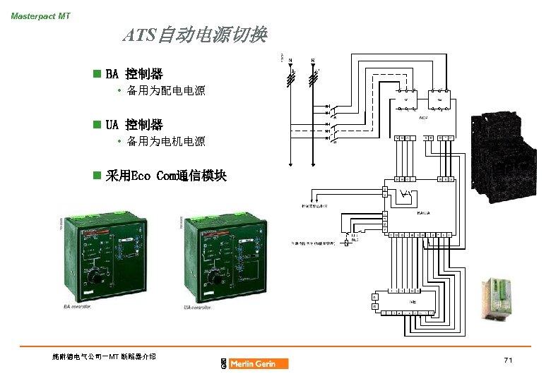Masterpact MT ATS自动电源切换 n BA 控制器 • 备用为配电电源 n UA 控制器 • 备用为电机电源 n