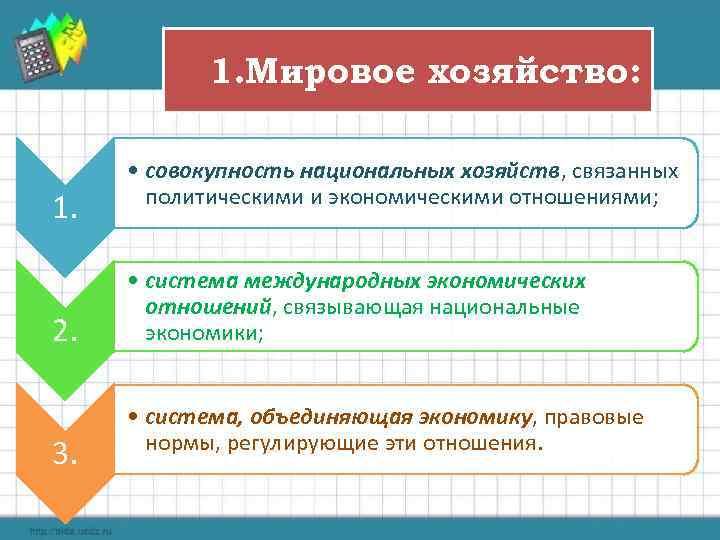1. Мировое хозяйство: 1. 2. 3. • совокупность национальных хозяйств, связанных политическими и экономическими