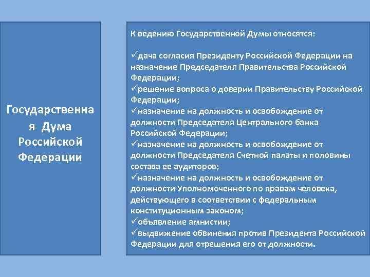 К ведению Государственной Думы относятся: Государственна я Дума Российской Федерации üдача согласия Президенту Российской