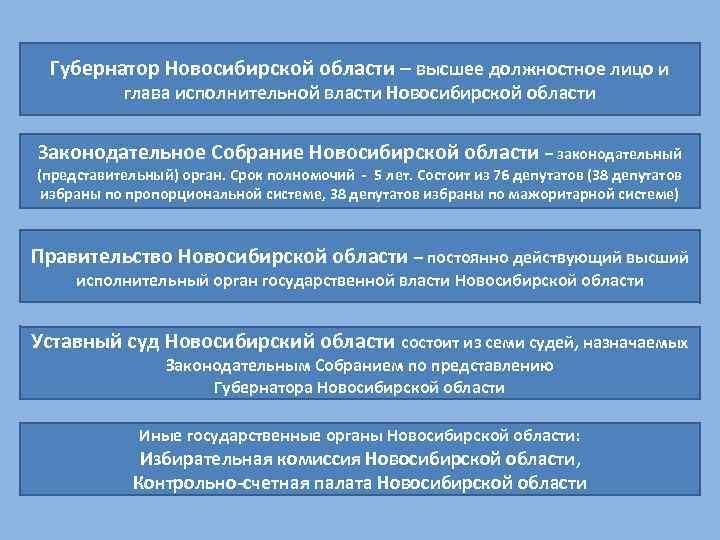 Губернатор Новосибирской области – высшее должностное лицо и глава исполнительной власти Новосибирской области Законодательное