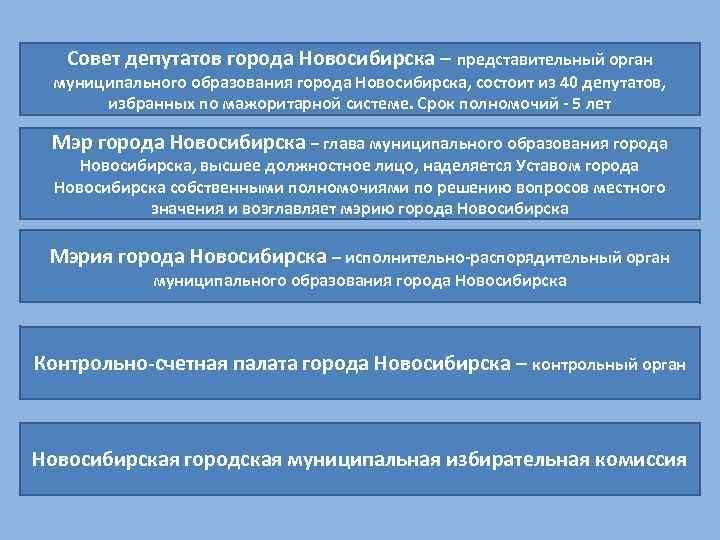 Совет депутатов города Новосибирска – представительный орган муниципального образования города Новосибирска, состоит из 40