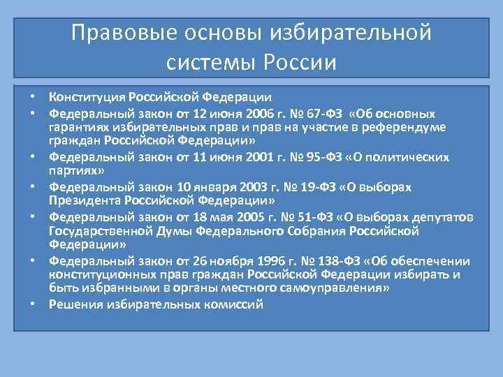 Правовые основы избирательной системы России • Конституция Российской Федерации • Федеральный закон от 12