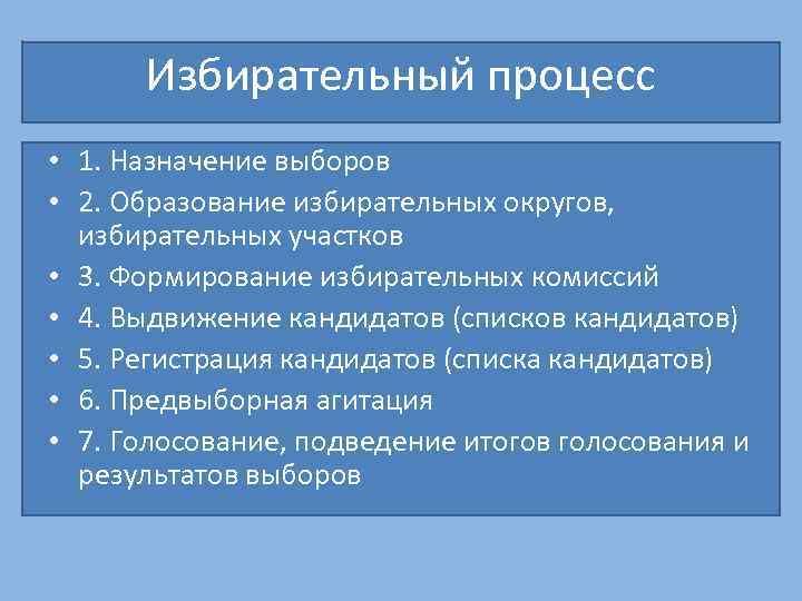 Избирательный процесс • 1. Назначение выборов • 2. Образование избирательных округов, избирательных участков •