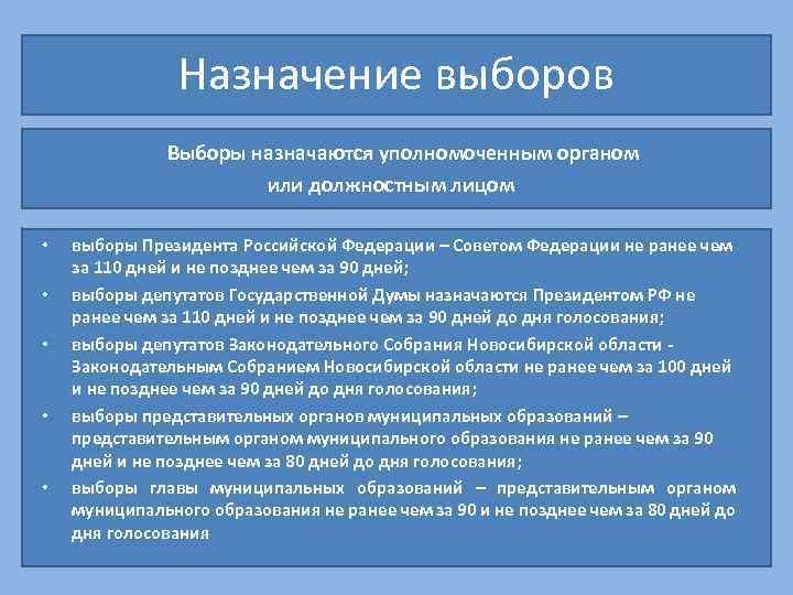 Назначение выборов Выборы назначаются уполномоченным органом или должностным лицом • • • выборы Президента