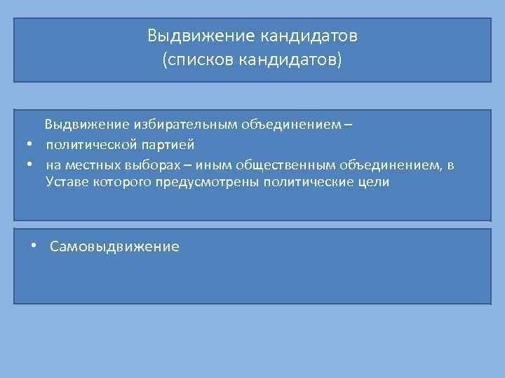 Выдвижение кандидатов (списков кандидатов) Выдвижение избирательным объединением – • политической партией • на местных