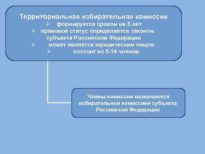 Территориальная избирательная комиссия Ø формируется сроком на 5 лет Ø правовой статус определяется законом