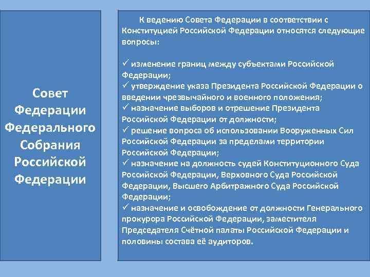 К ведению Совета Федерации в соответствии с Конституцией Российской Федерации относятся следующие вопросы: Совет