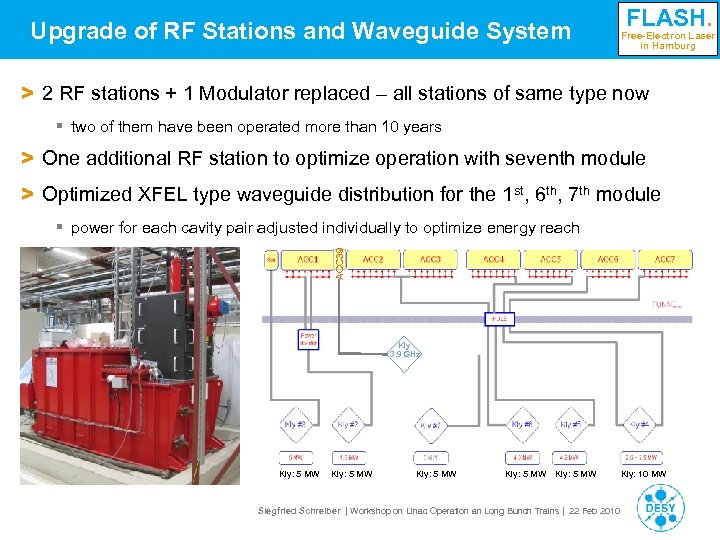 Upgrade of RF Stations and Waveguide System FLASH. Free-Electron Laser in Hamburg > 2