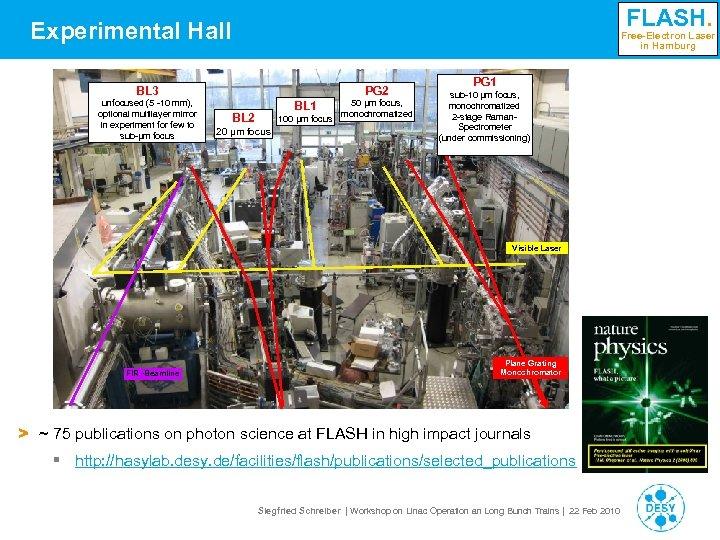 FLASH. Experimental Hall Free-Electron Laser in Hamburg PG 2 BL 3 unfocused (5 -10