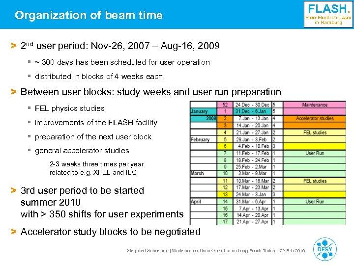 Organization of beam time FLASH. Free-Electron Laser in Hamburg > 2 nd user period: