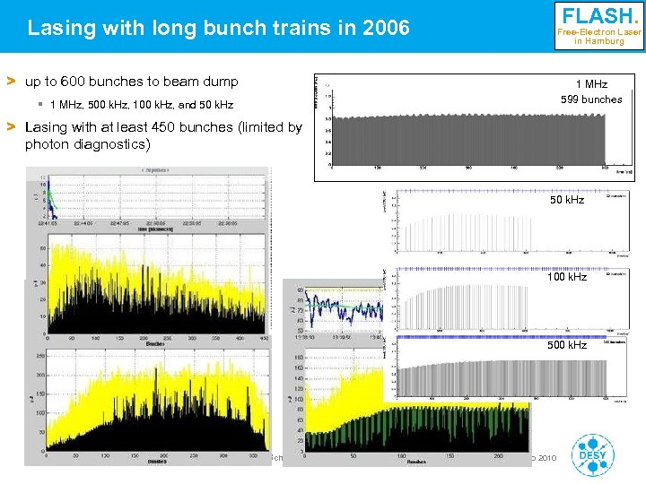 Lasing with long bunch trains in 2006 FLASH. Free-Electron Laser in Hamburg > up