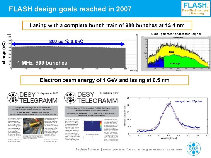 FLASH. FLASH design goals reached in 2007 Free-Electron Laser in Hamburg Lasing with a