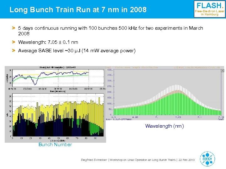 Long Bunch Train Run at 7 nm in 2008 FLASH. Free-Electron Laser in Hamburg