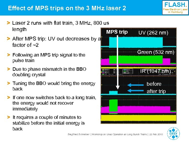 Effect of MPS trips on the 3 MHz laser 2 > Laser 2 runs