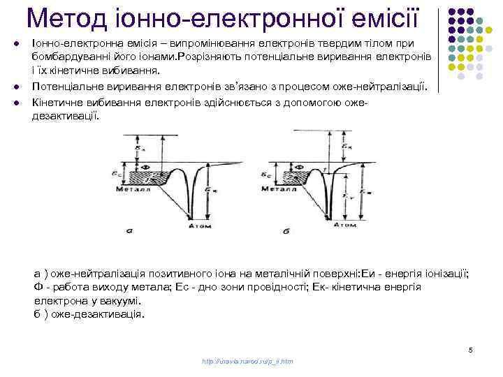 Метод іонно-електронної емісії l l l Іонно-електронна емісія – випромінювання електронів твердим тілом при