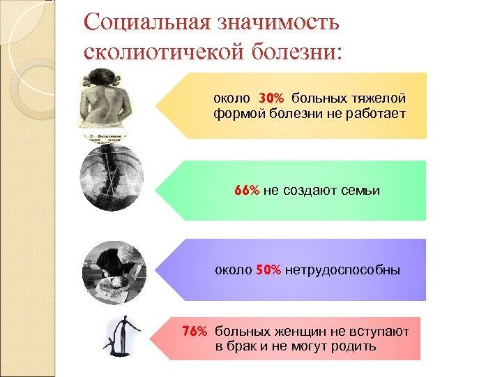 Социальная значимость сколиотичекой болезни: около 30% больных тяжелой формой болезни не работает 66% не