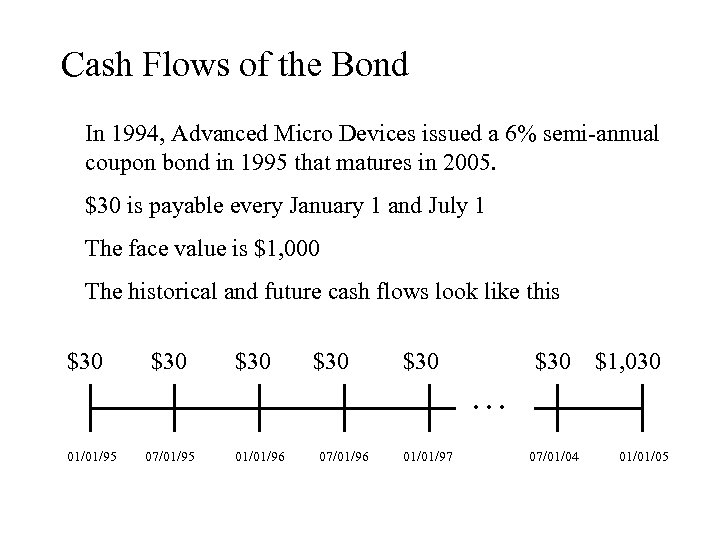 Cash Flows of the Bond In 1994, Advanced Micro Devices issued a 6% semi-annual