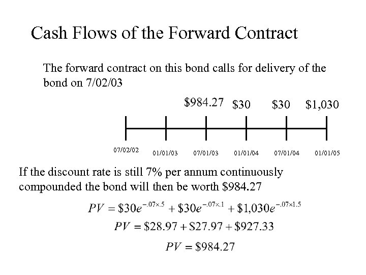 Cash Flows of the Forward Contract The forward contract on this bond calls for