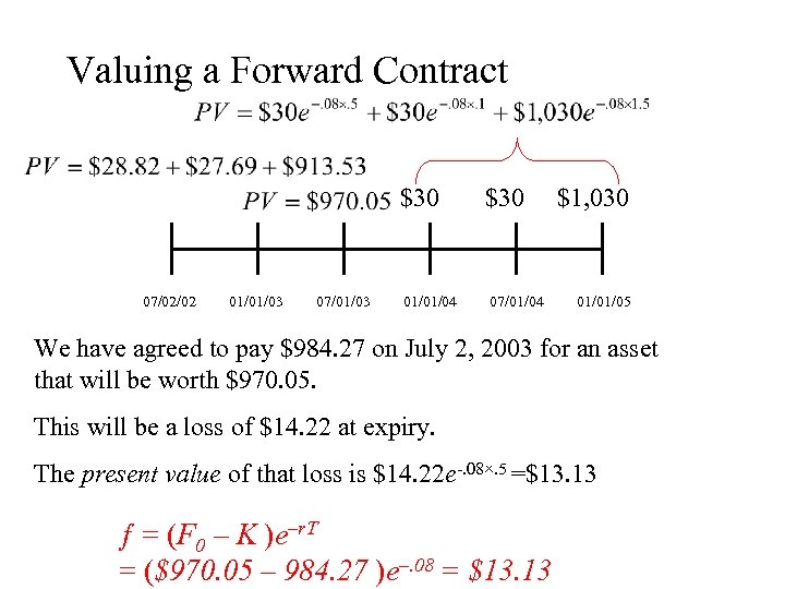 Valuing a Forward Contract $30 07/02/02 01/01/03 07/01/03 01/01/04 $30 07/01/04 $1, 030 01/01/05