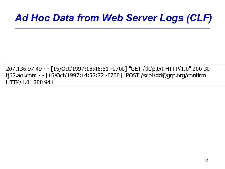 Ad Hoc Data from Web Server Logs (CLF) 207. 136. 97. 49 - -