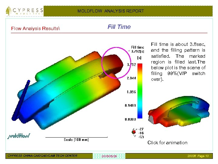 MOLDFLOW ANALYSIS REPORT Flow Analysis Results Fill Time Fill time is about 3. 8