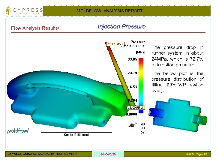 MOLDFLOW ANALYSIS REPORT Flow Analysis Results Injection Pressure The pressure drop in runner system