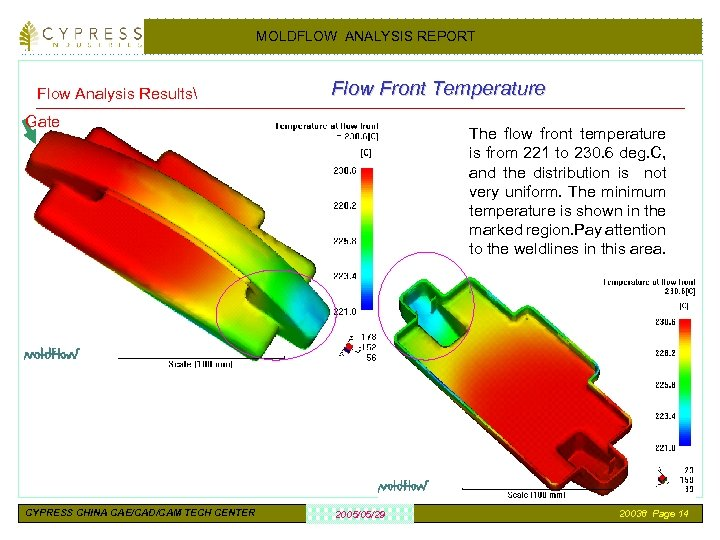 MOLDFLOW ANALYSIS REPORT Flow Analysis Results Flow Front Temperature Gate CYPRESS CHINA CAE/CAD/CAM TECH