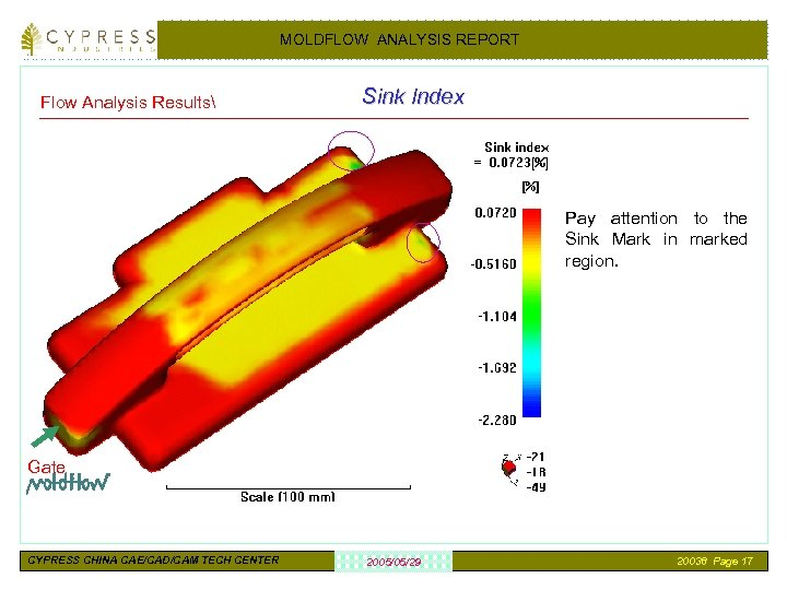 MOLDFLOW ANALYSIS REPORT Flow Analysis Results Sink Index Pay attention to the Sink Mark