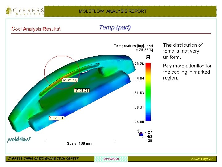 MOLDFLOW ANALYSIS REPORT Cool Analysis Results Temp (part) The distribution of temp is not