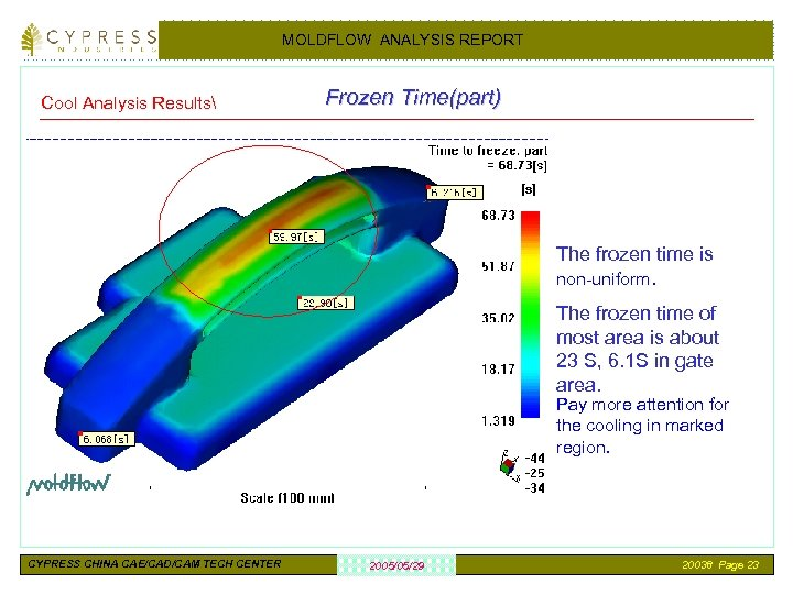MOLDFLOW ANALYSIS REPORT Cool Analysis Results Frozen Time(part) The frozen time is non-uniform. The