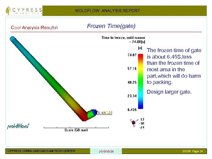 MOLDFLOW ANALYSIS REPORT Cool Analysis Results Frozen Time(gate) The frozen time of gate is