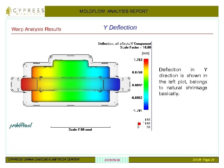 MOLDFLOW ANALYSIS REPORT Warp Analysis Results Y Deflection in Y direction is shown in