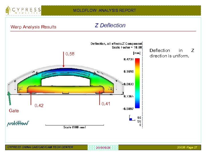 MOLDFLOW ANALYSIS REPORT Z Deflection Warp Analysis Results Deflection in Z direction is uniform.