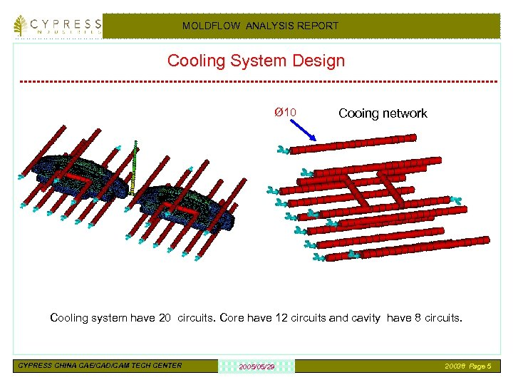 MOLDFLOW ANALYSIS REPORT Cooling System Design Ø 10 Cooing network Cooling system have 20