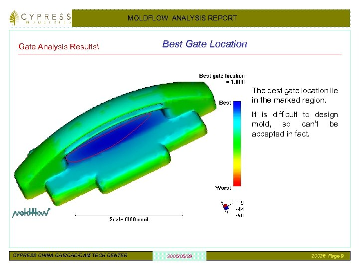 MOLDFLOW ANALYSIS REPORT Gate Analysis Results Best Gate Location The best gate location lie